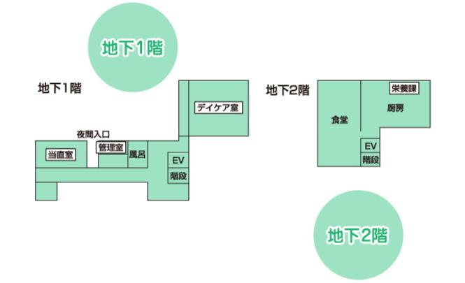 地下1階、地下2階のご案内